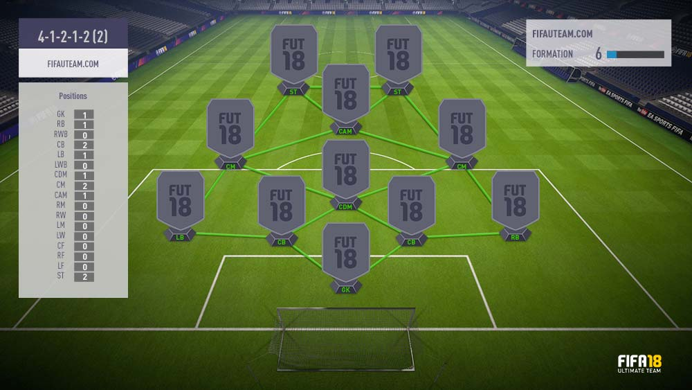 centre formation fifa 18