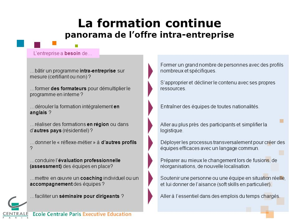 formation continue 6 mois