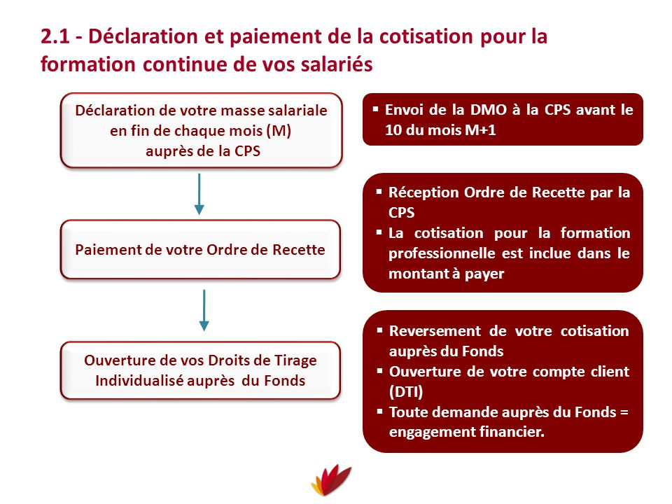 formation continue a payer