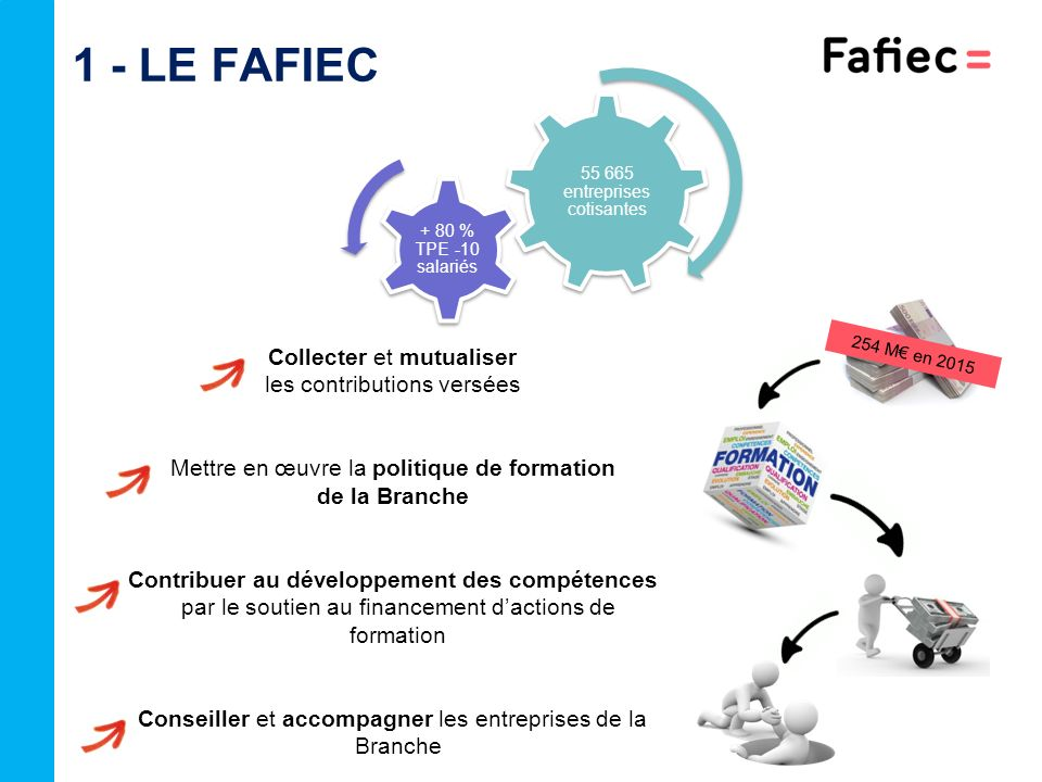 formation continue fafiec