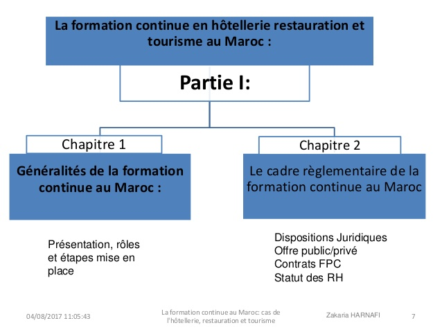 formation continue hotellerie