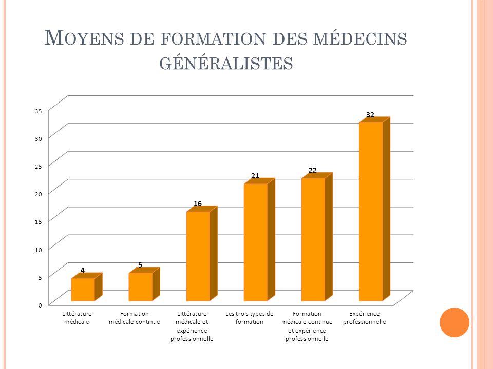 formation continue medecin generaliste