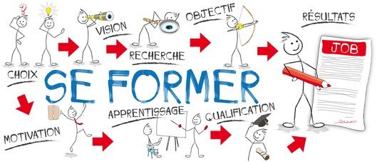 formation continue reforme