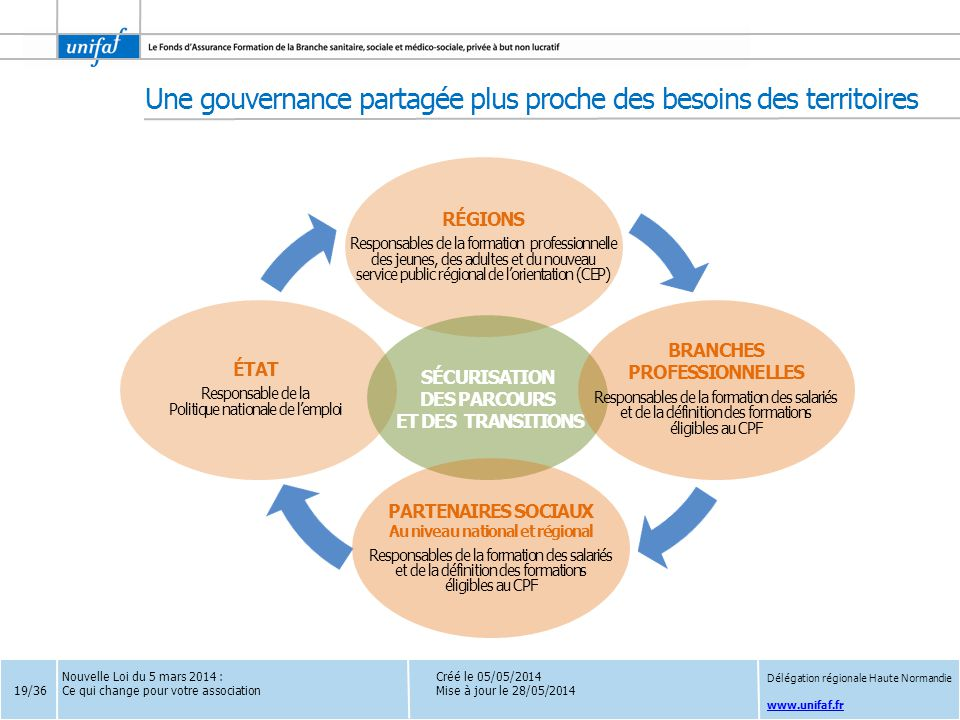 formation professionnelle 05
