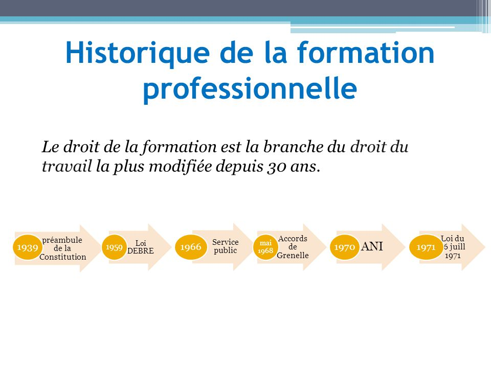 formation professionnelle 1939