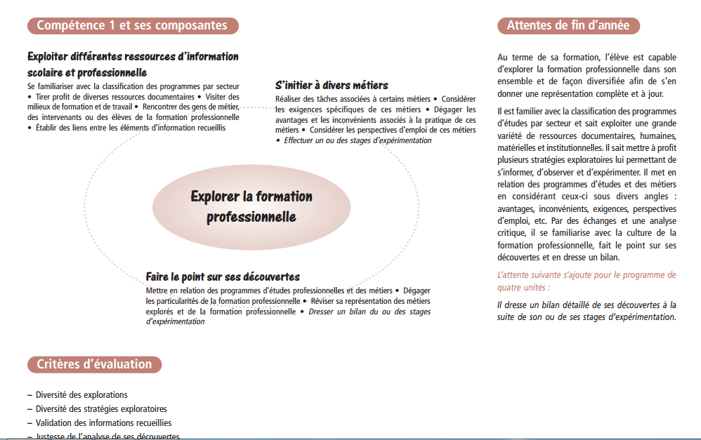 formation professionnelle 67