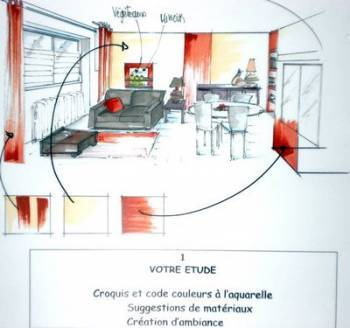 formation professionnelle architecte