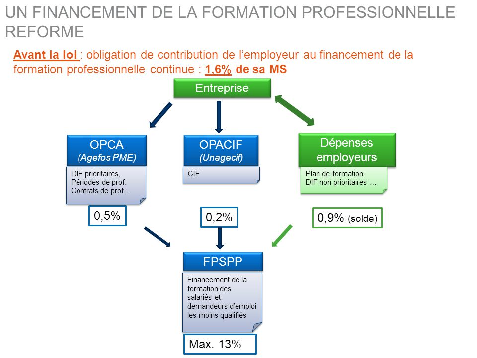 formation professionnelle continue 1 6
