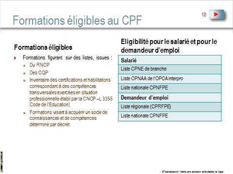 formation professionnelle eligible au cpf