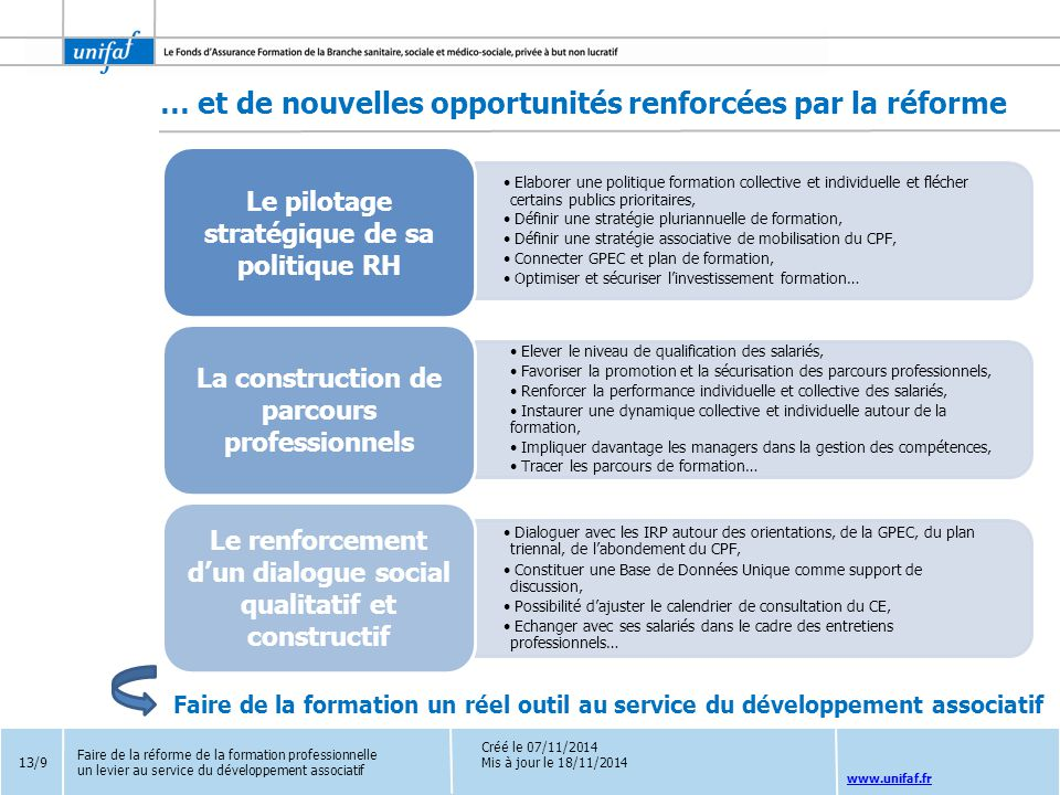 formation professionnelle individuelle
