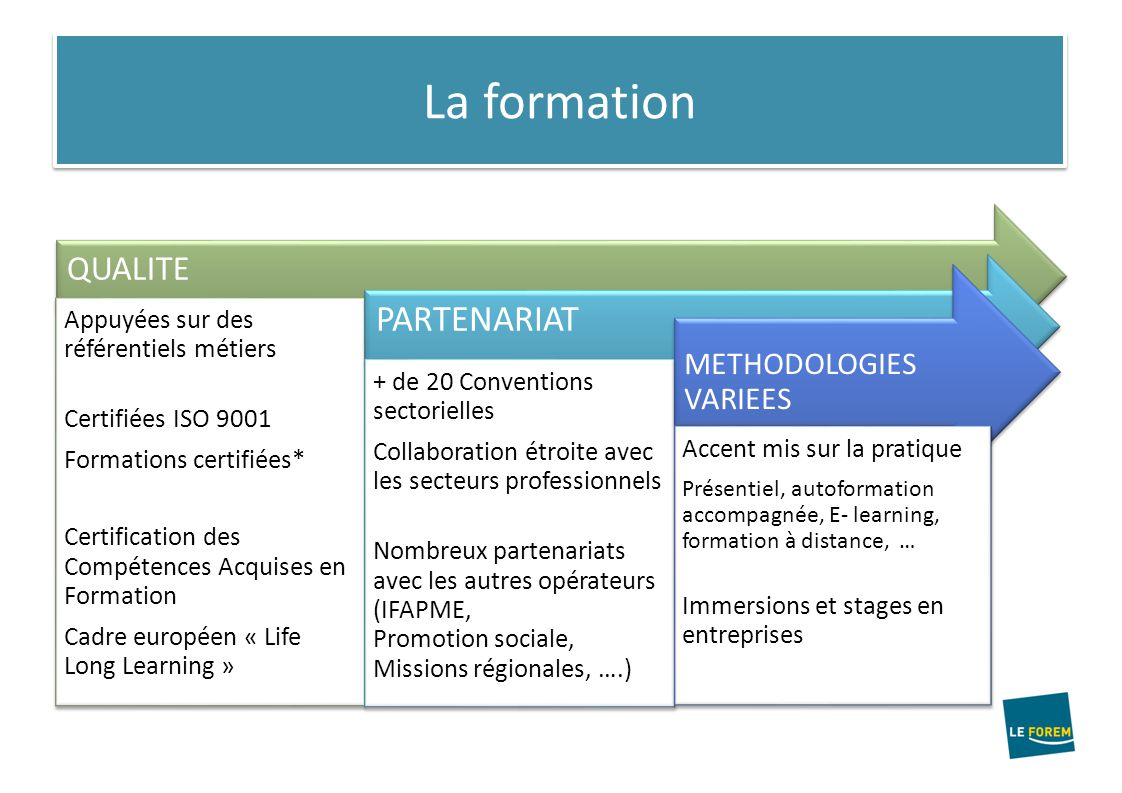 formation a distance iso 9001